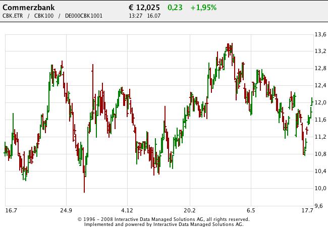 150716 Commerzbank