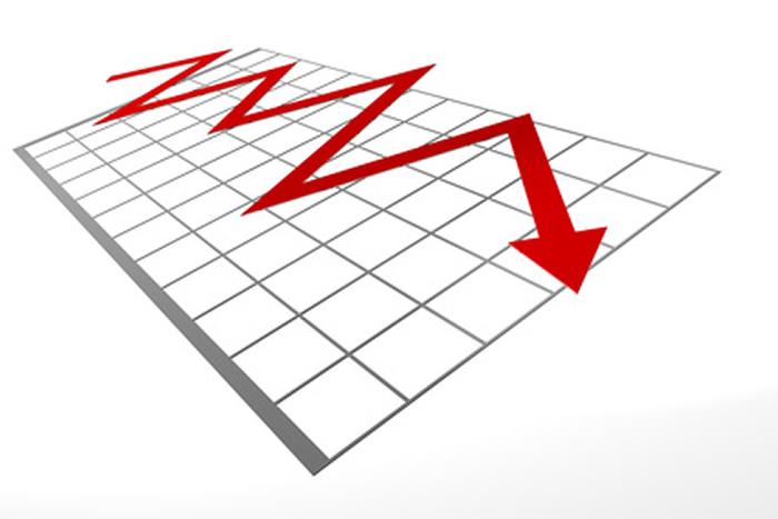 Deutsche Aktien: Mit diesen 5 Werten haben Anleger im 1. Halbjahr Geld verloren – Bilfinger, Gerry Weber, Lufthansa, RWE, windeln.de