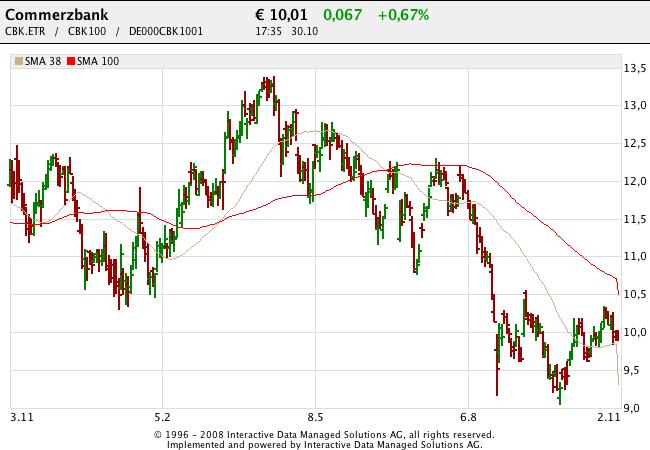 151102 Commerzbank