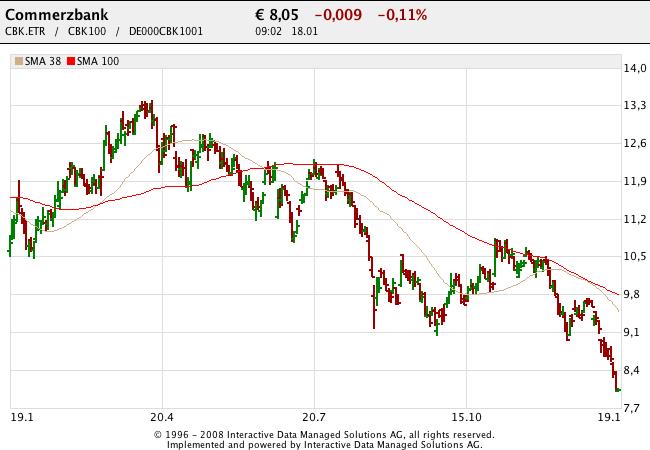 160118 Commerzbank
