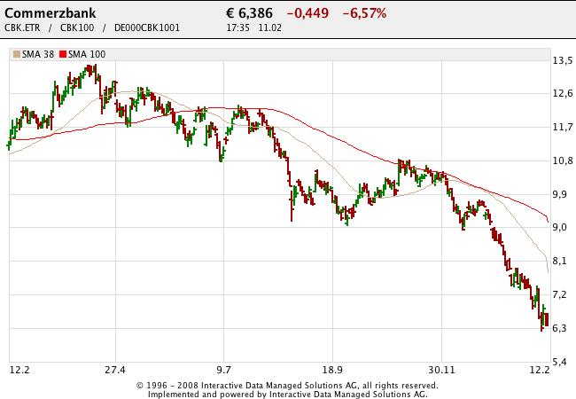 160211 Commerzbank