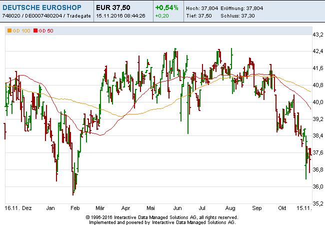 euroshop-15-11-16